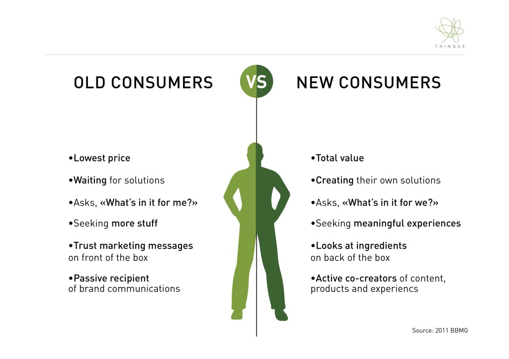 Old_consumer_vs_New_Consumers