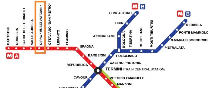 Vatikan Metro Ulaşım